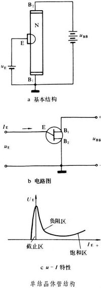 单结晶体管