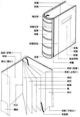 折叠 编辑本段 设计简史 1,简策形式(简牍) 简策,中国最早的书籍形式图片