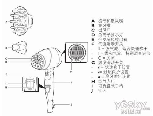 负离子发生器是一种生成空气负离子的装置,该装置将输入的直流或交流