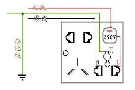 五孔插座接线图