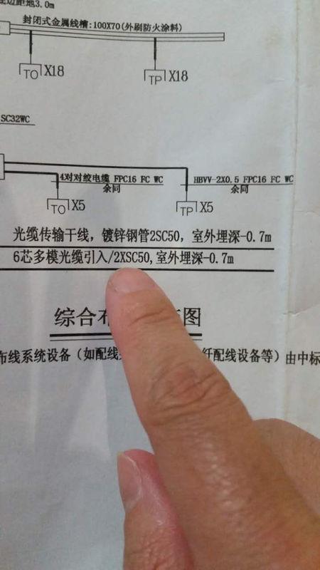 问:图纸图纸中2XSCXSC50跟2SCSC50都字体意a4电气代表封面大小图片