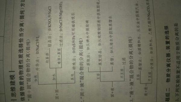 在word打出如图的层次树形结构图(SmarPhotoshop绘制框线图片
