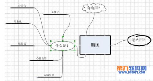 茹何使用visio绘画思维导图教程_360问答