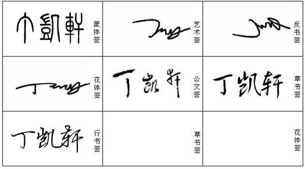 艺术签名设计免费版,姓名叫 丁凯轩,帮忙设计一下谢谢图片