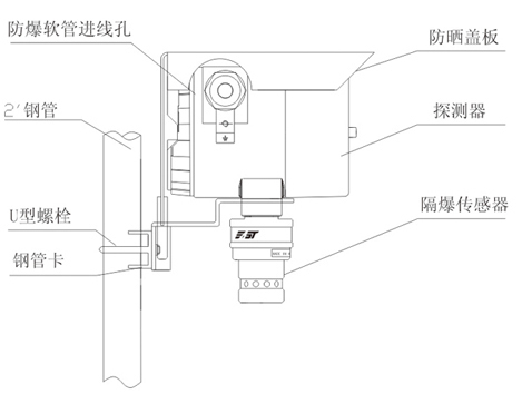 tb -1000探测器电路图